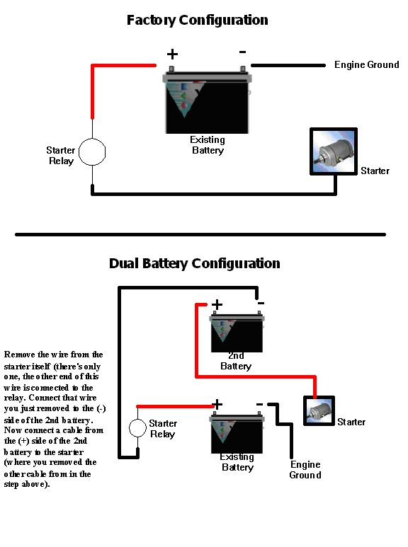 wiring dual batteries on a bike suzuki gsx r motorcycle forums rh gixxer com wiring dual batteries in parallel Series vs Parallel Battery Wiring
